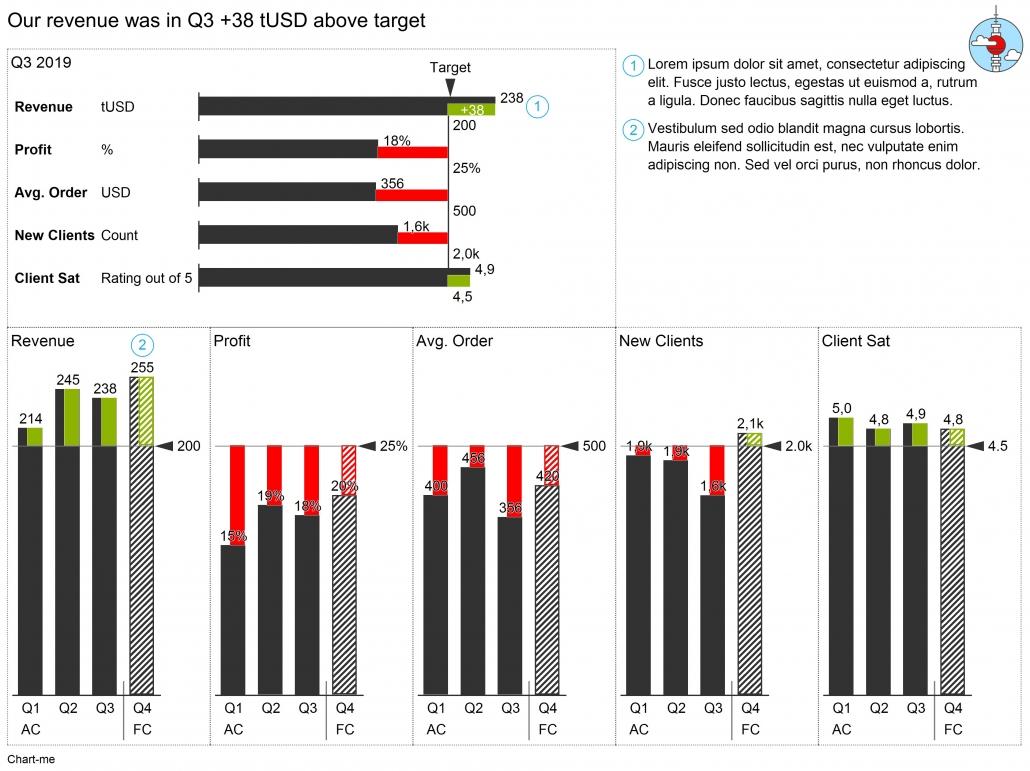 C14H Bullet graph columns bars